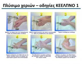 πλυσιμο χεριων ,σωστη υγιεινη χεριων,κορονοιος